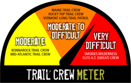 trail-crew-difficulty-meter